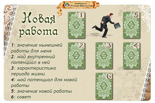 Расклад таро на новую работу предсказание ru гадание таро