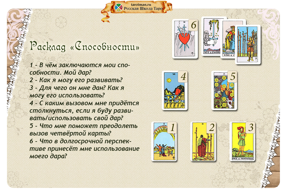 Расклад таро на магические способности гадание на картах таро онлайн бесплатно на будущую любовь